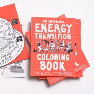 Energiewende – eine Frage der Gestaltung
