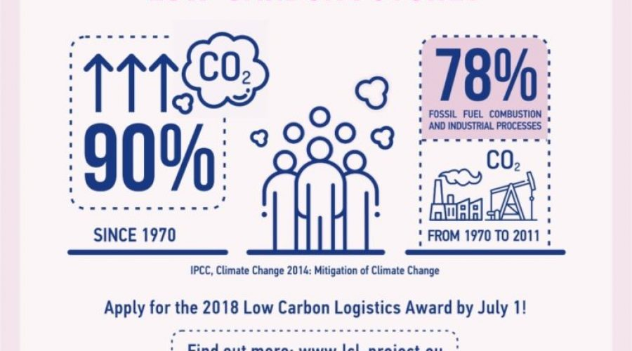 Jetzt bewerben: Low Carbon Logistics Award 2018